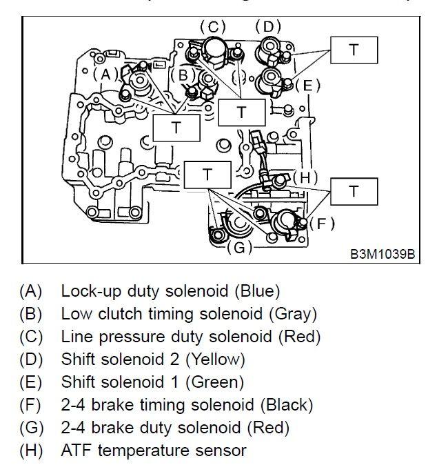 2004 subaru legacy maintenance manual