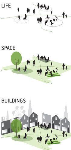 new york urban design manual