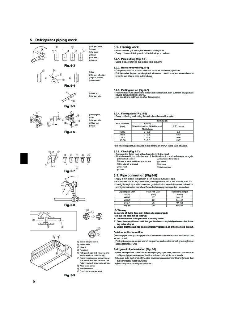 ducted air conditioner installation manual