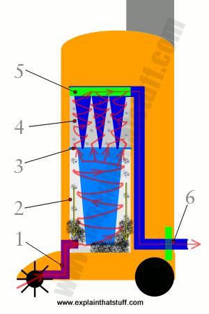 manual for eureka multi cyclonic vacuum