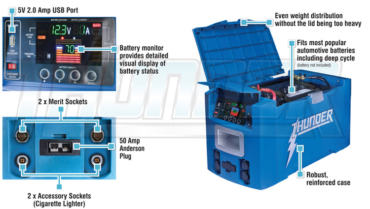 thunder weekender battery box manual
