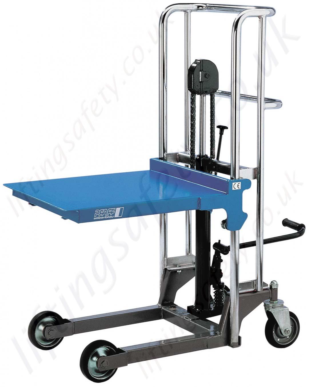 safe manual handling when lifting