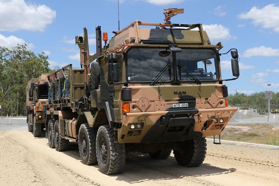 australian defence force logistics manual