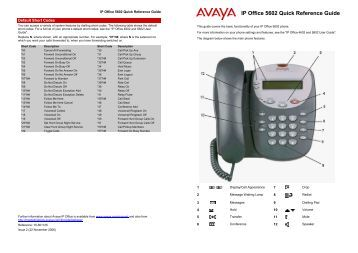 avaya model 9608 user manual