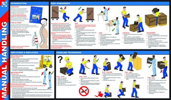 examples of manual handling practises
